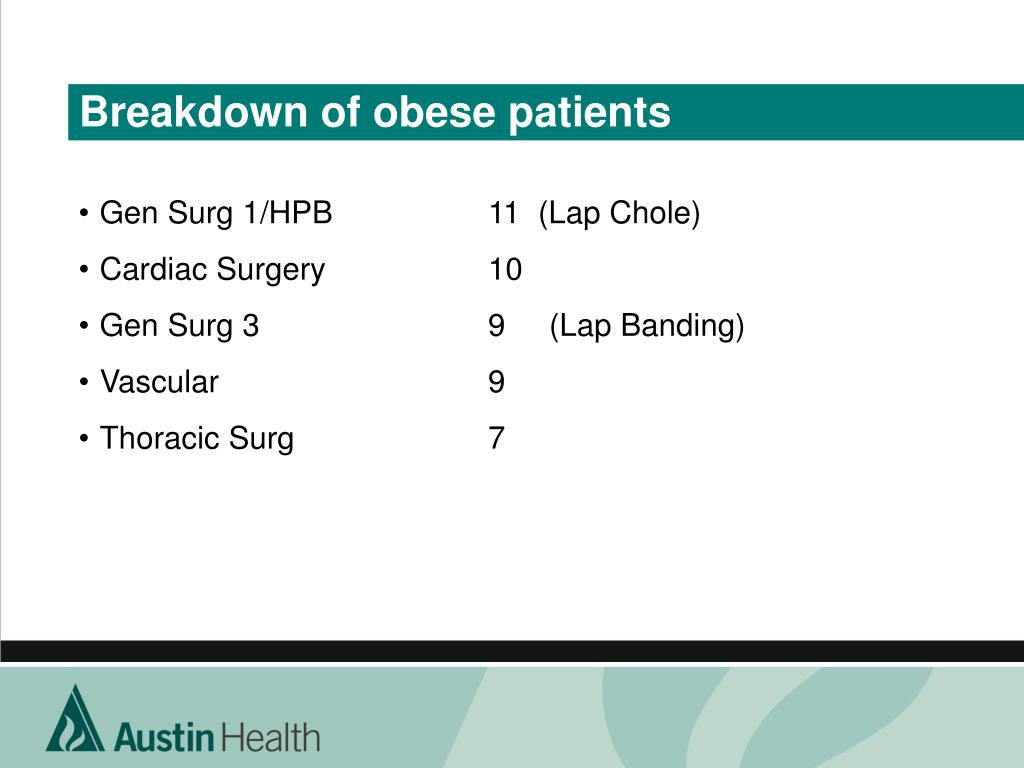 Breakdown of obese patients