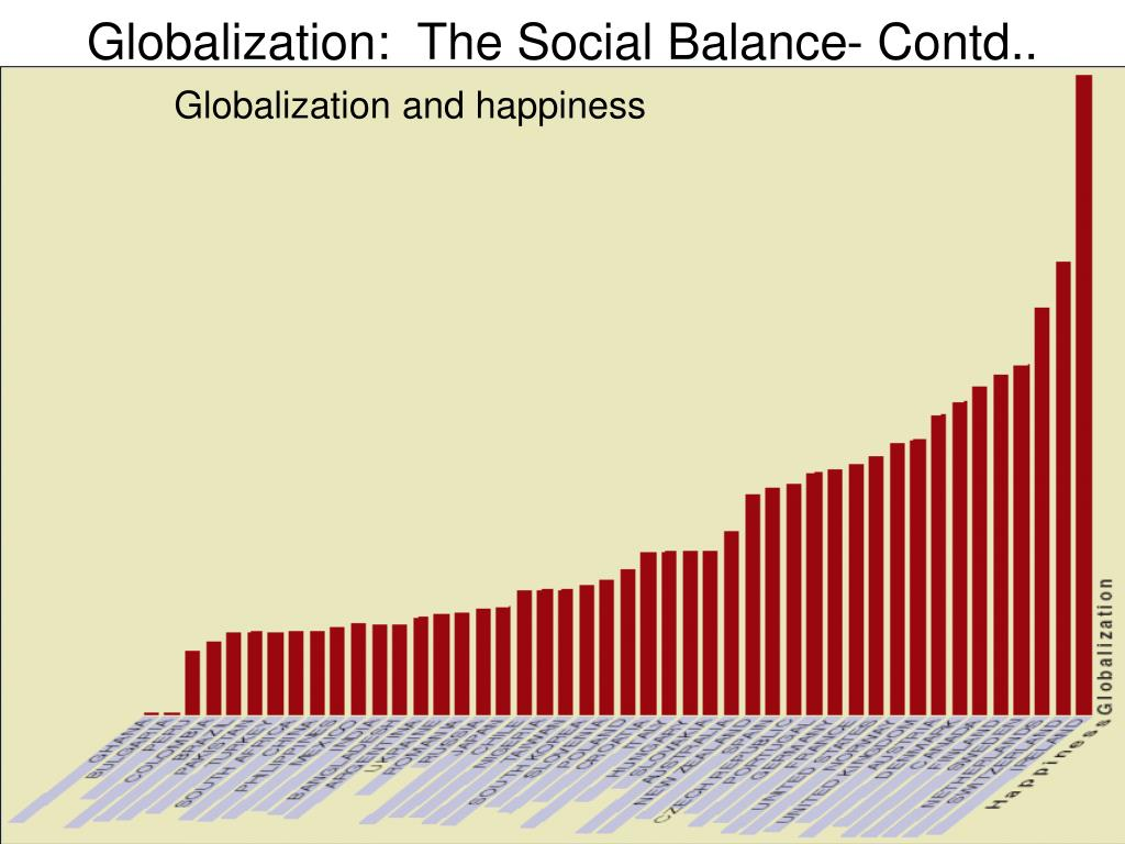 Globalization:  The Social Balance- Contd..