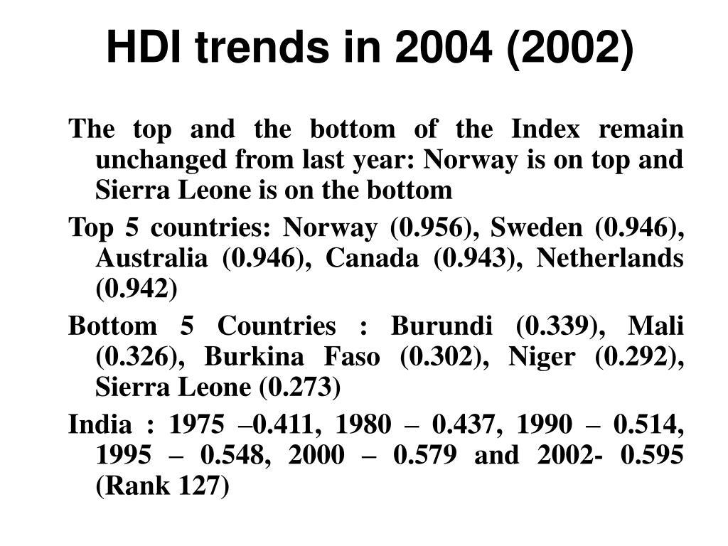 HDI trends in 2004 (2002)