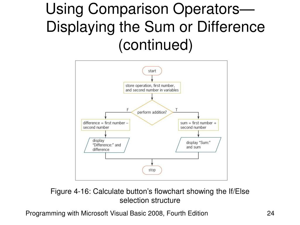 Using Comparison Operators—Displaying the Sum or Difference (continued)