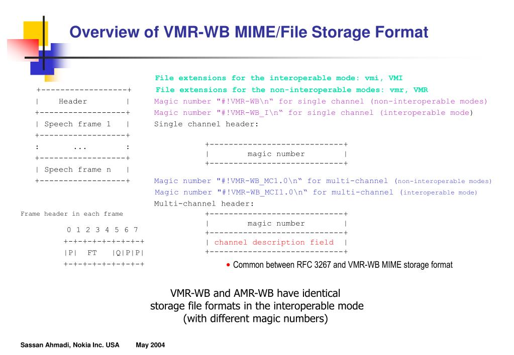 Overview of VMR-WB MIME/File Storage Format