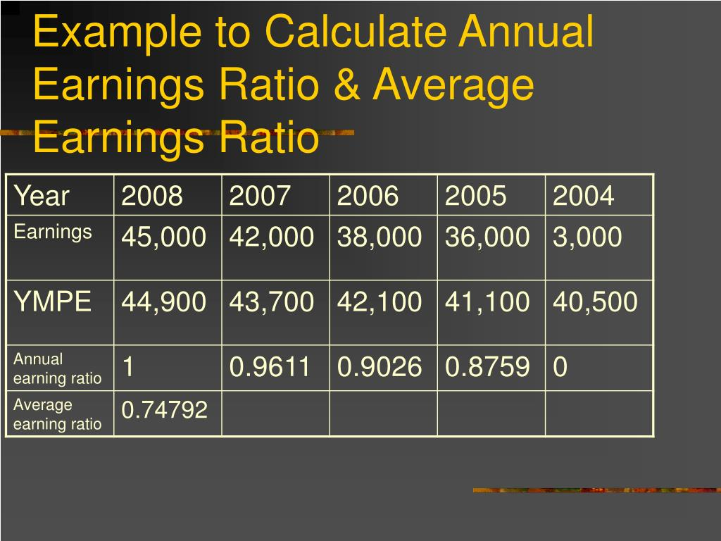 Example to Calculate Annual Earnings Ratio & Average Earnings Ratio
