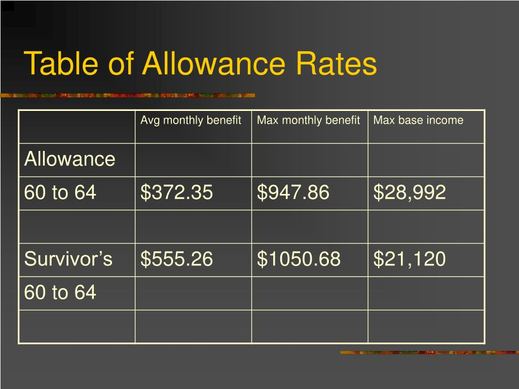 Table of Allowance Rates