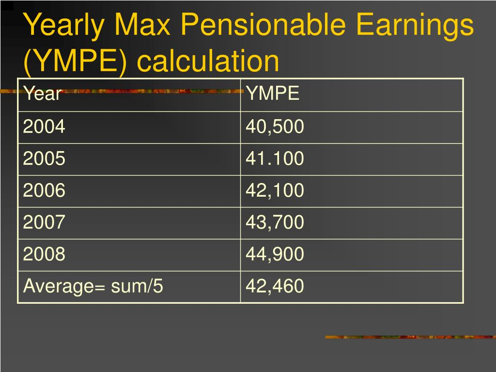 Yearly Max Pensionable Earnings (YMPE) calculation