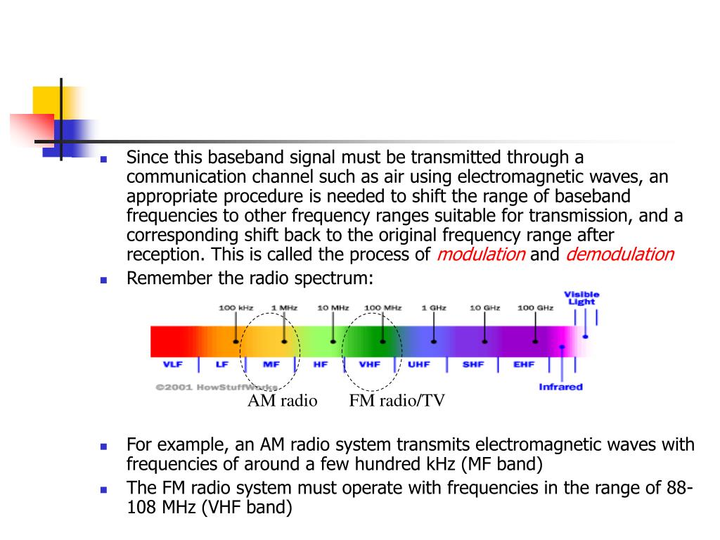 Since this baseband signal must be transmitted through a communication channel such as air using electromagnetic waves, an appropriate procedure is needed to shift the range of baseband frequencies to other frequency ranges suitable for transmission, and a corresponding shift back to the original frequency range after reception. This is called the process of