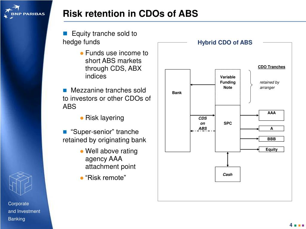 Risk retention in CDOs of ABS