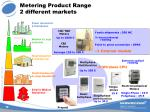 metering product range 2 different markets