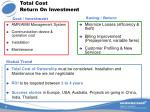total cost return on investment