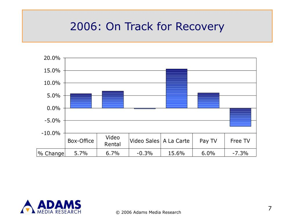 2006: On Track for Recovery