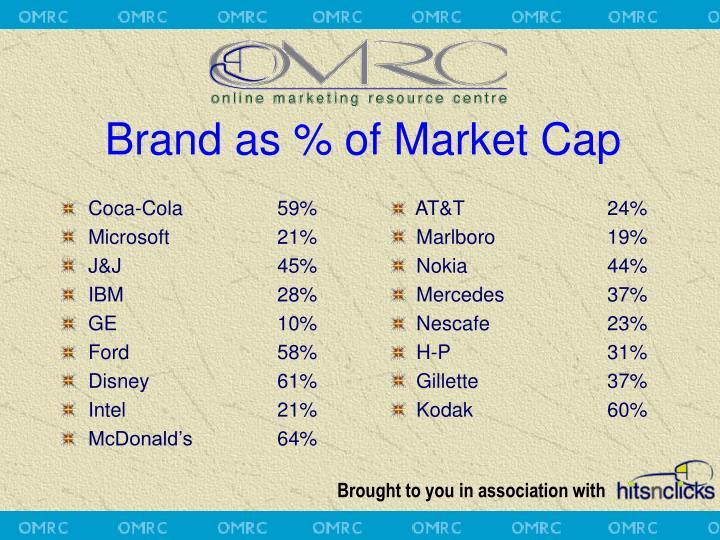 Coca-Cola59%