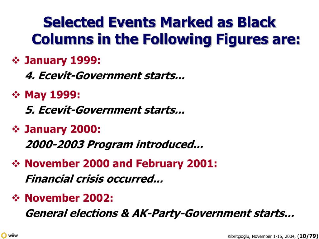 Selected Events Marked