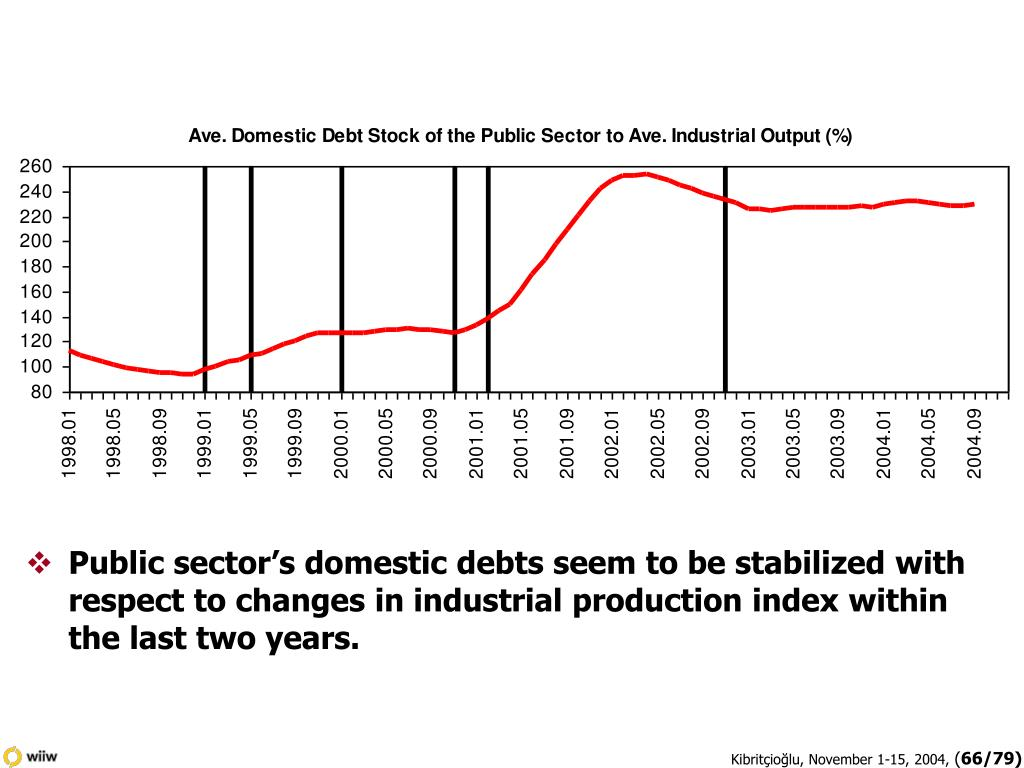 Public sector's domestic debts seem to be stabilized