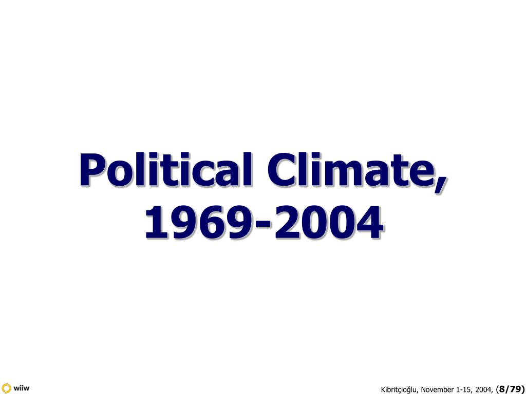Political Climate,