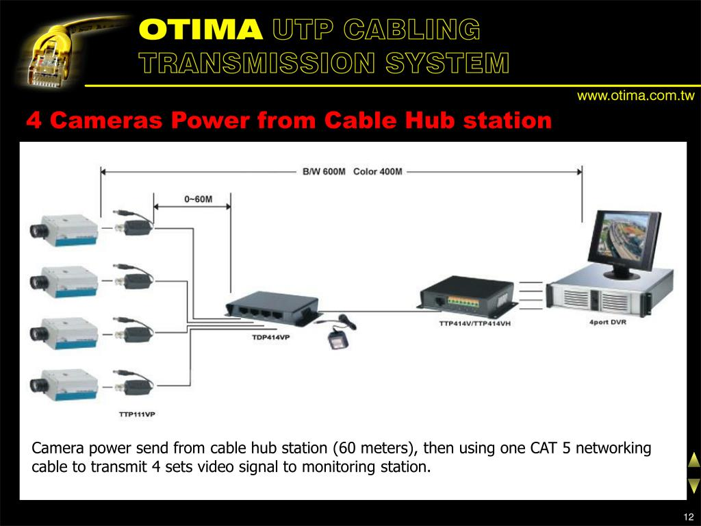 4 Cameras Power from Cable Hub station