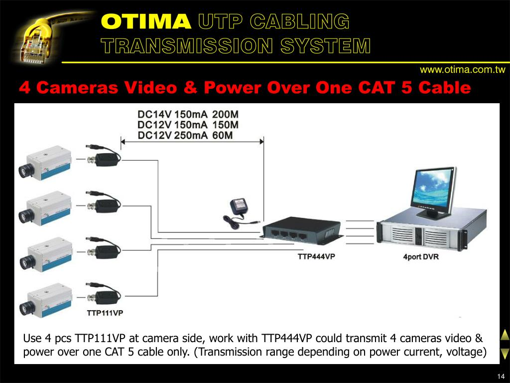 4 Cameras Video & Power Over One CAT 5 Cable