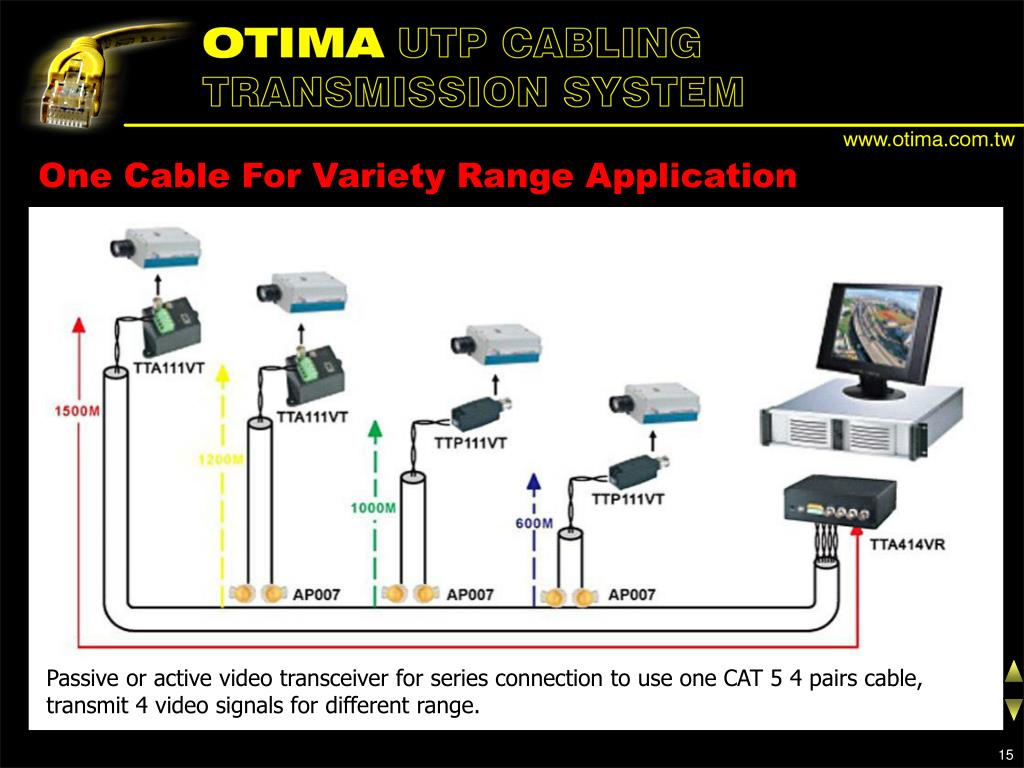 One Cable For Variety Range Application