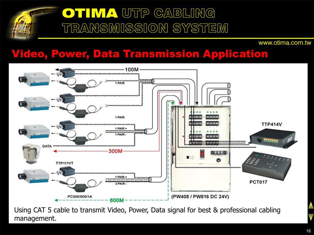 Video, Power, Data Transmission Application