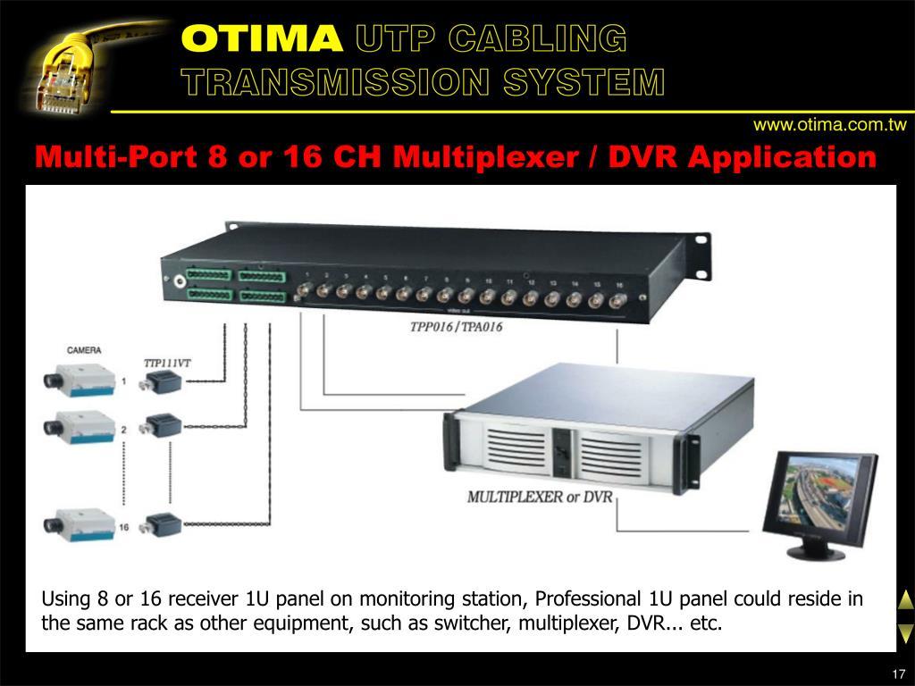 Multi-Port 8 or 16 CH Multiplexer / DVR Application