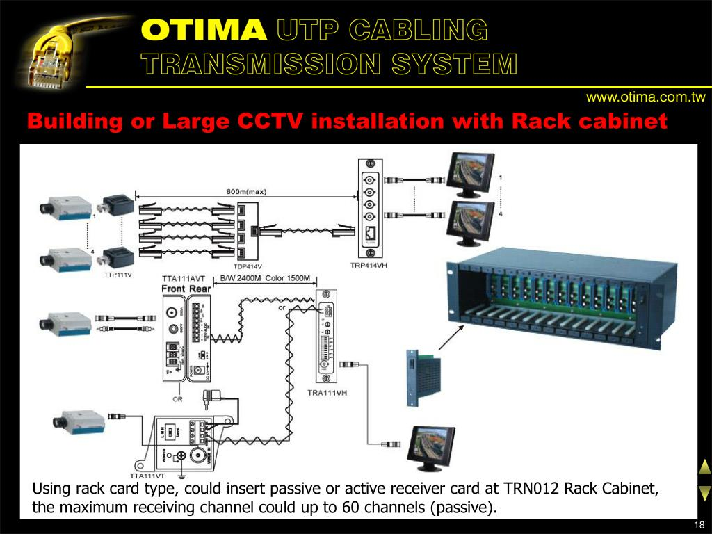 Building or Large CCTV installation with Rack cabinet