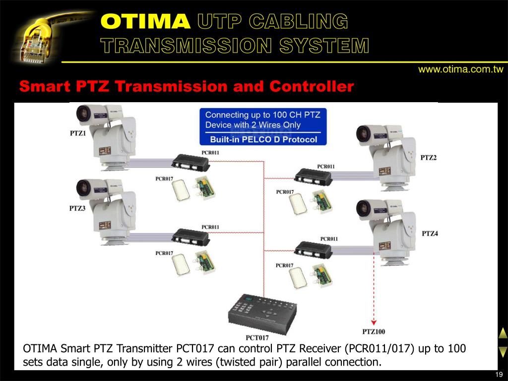 Smart PTZ Transmission and Controller