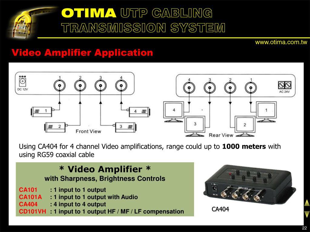 Video Amplifier Application