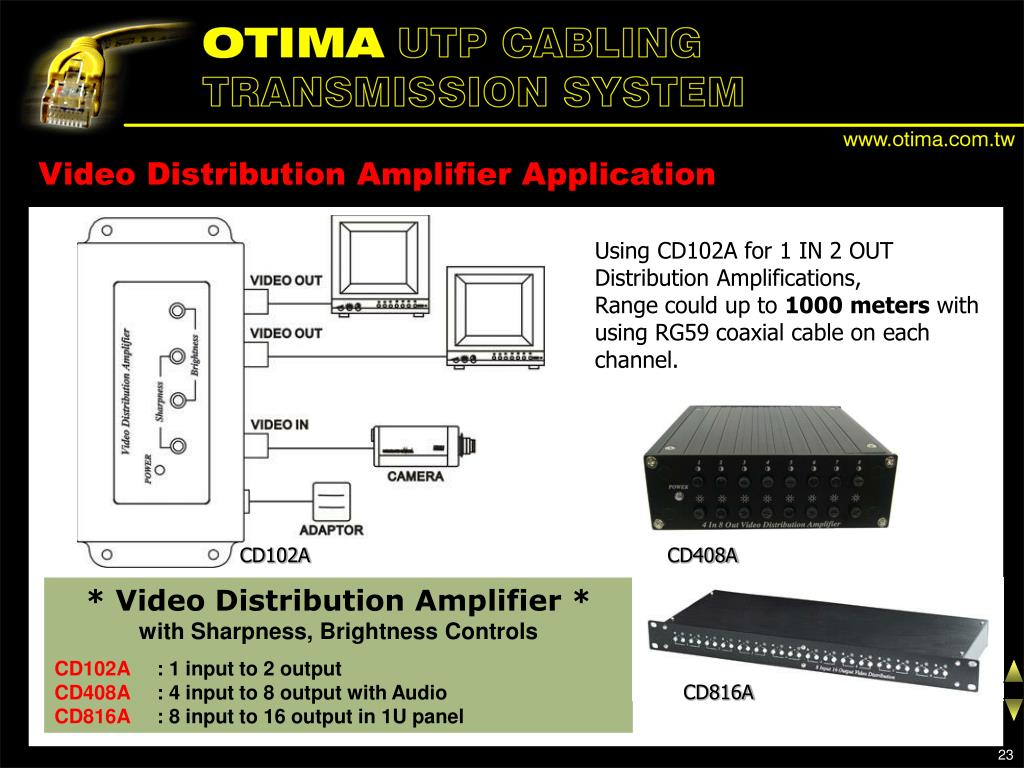 Video Distribution Amplifier Application
