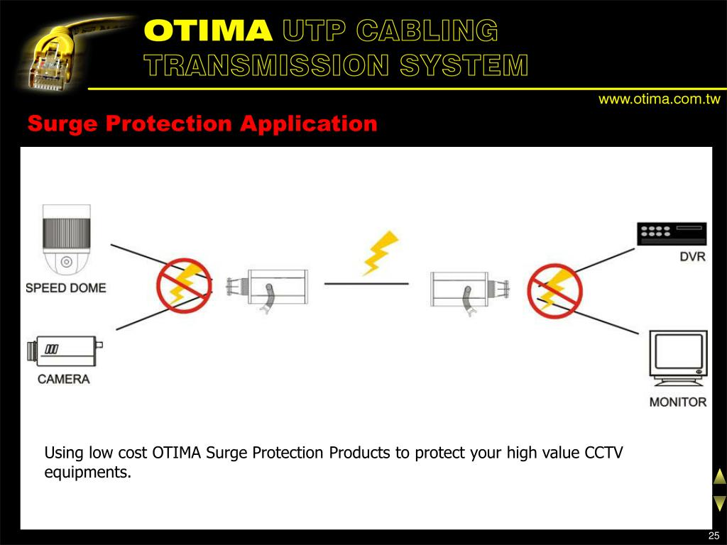 Surge Protection Application