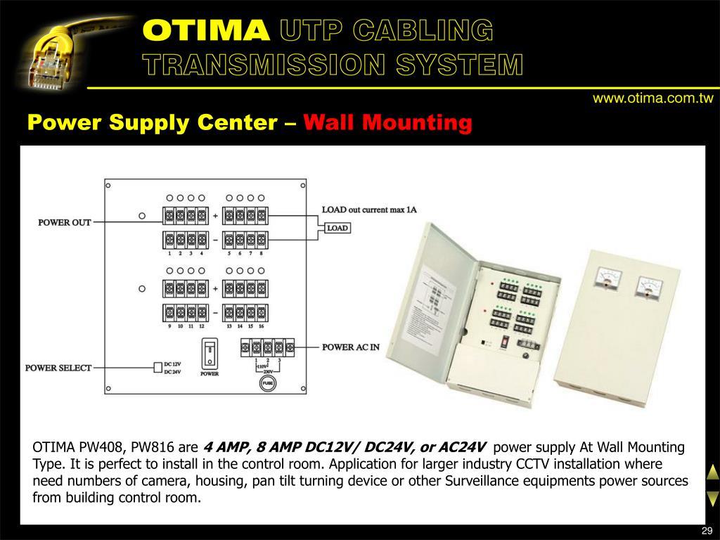 Power Supply Center –