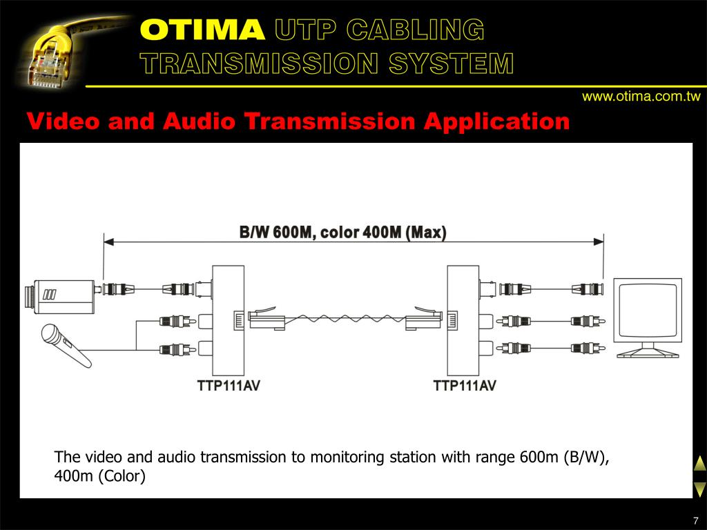 Video and Audio Transmission Application