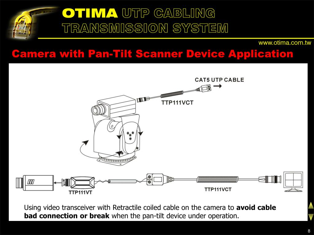 Camera with Pan-Tilt Scanner Device Application