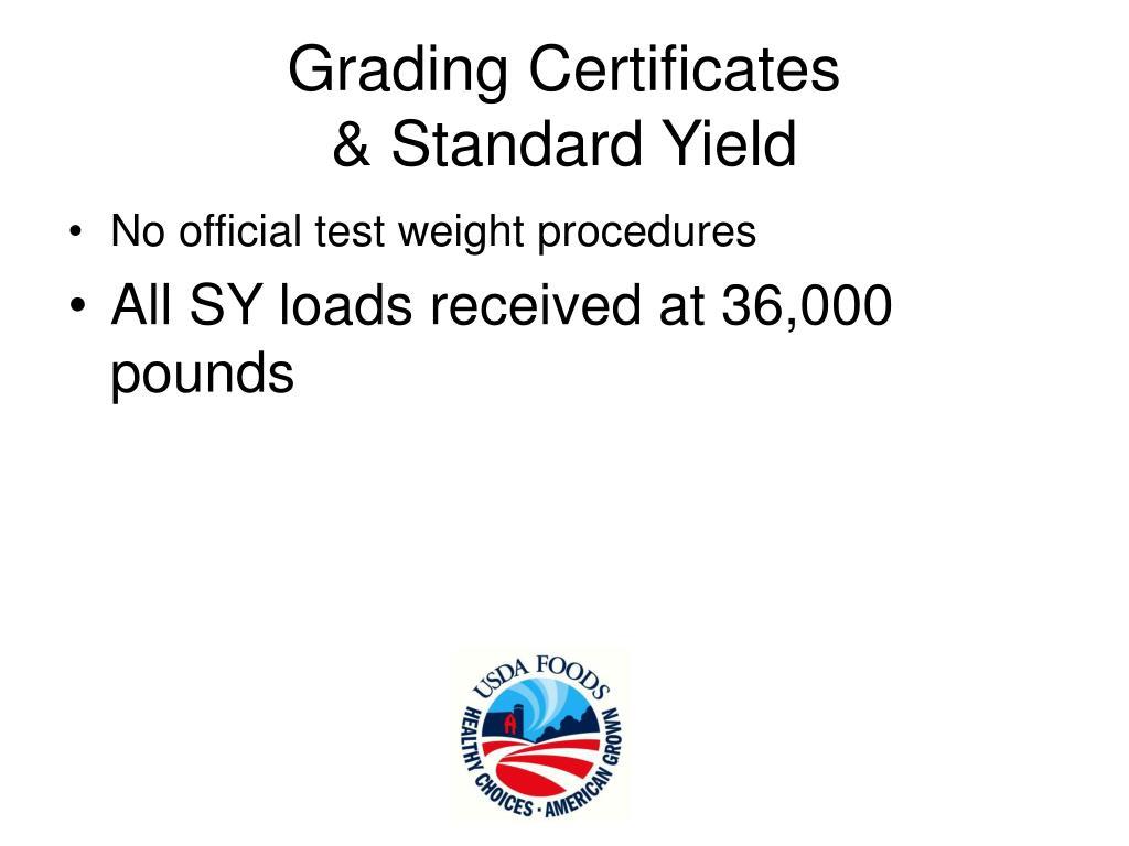Grading Certificates