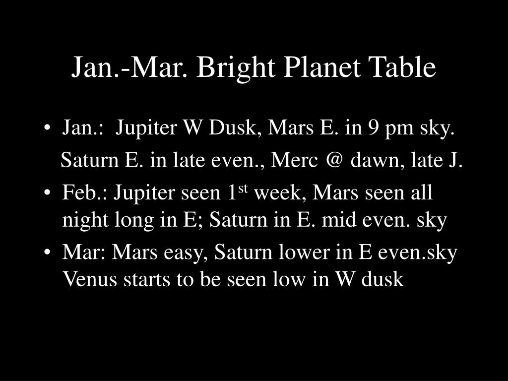 Jan.-Mar. Bright Planet Table