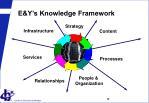 e y s knowledge framework