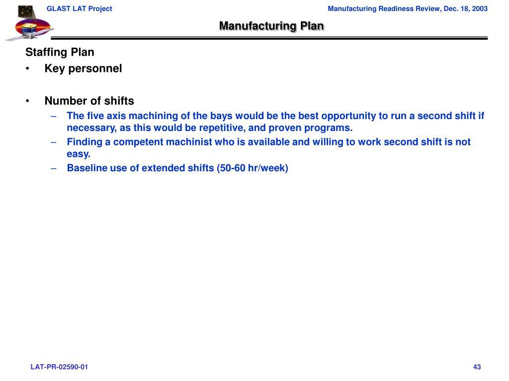 Manufacturing Plan