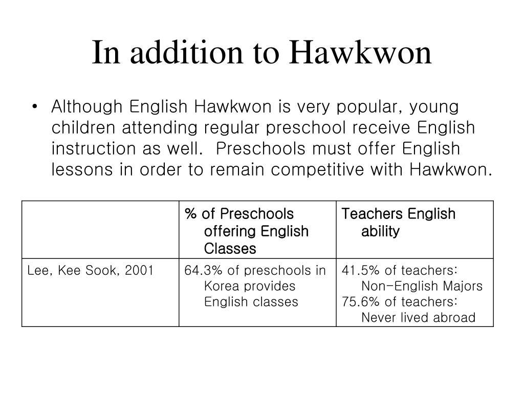In addition to Hawkwon