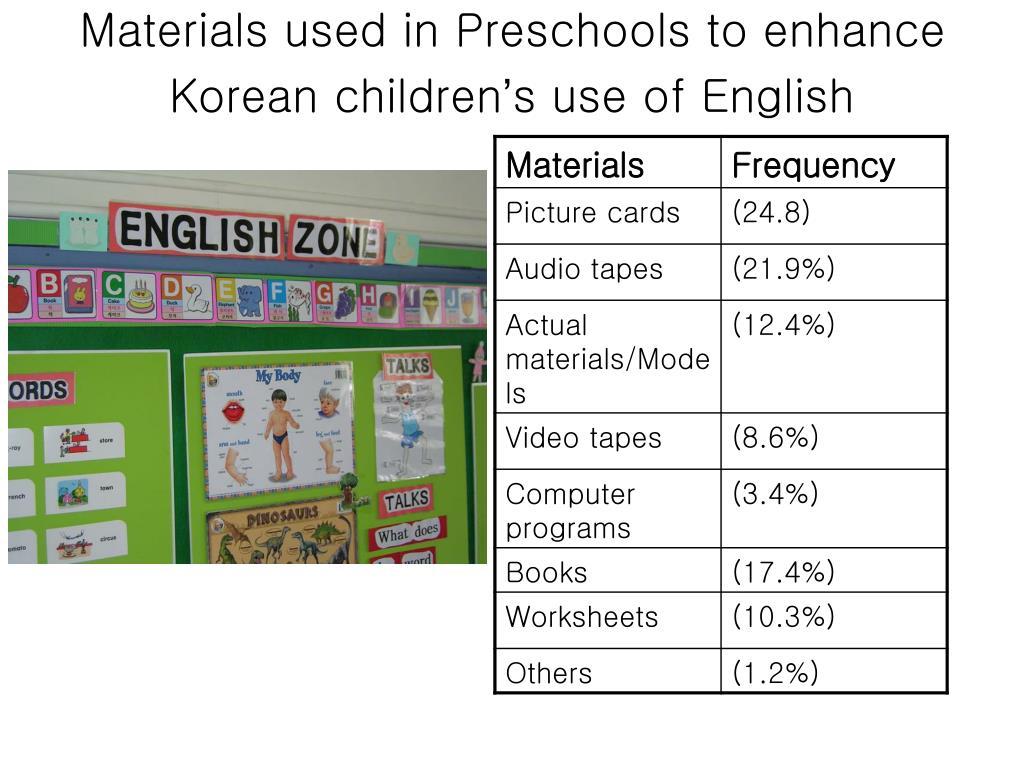 Materials used in Preschools to enhance Korean children