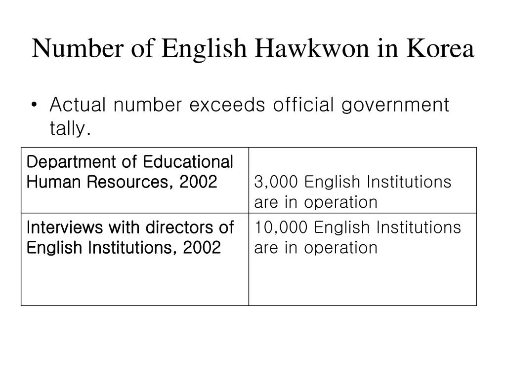Number of English