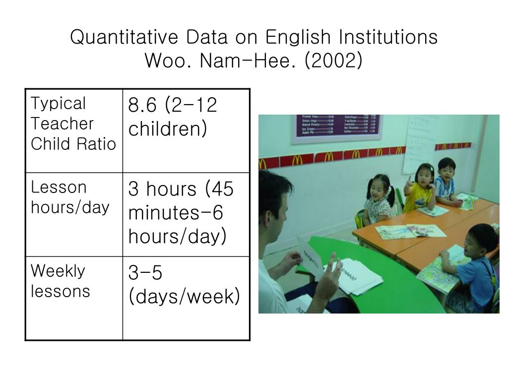 Quantitative Data on English Institutions