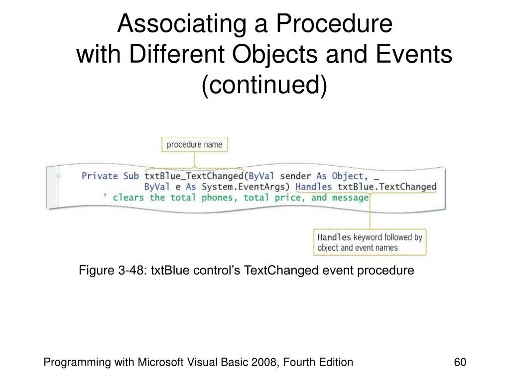 Associating a Procedure