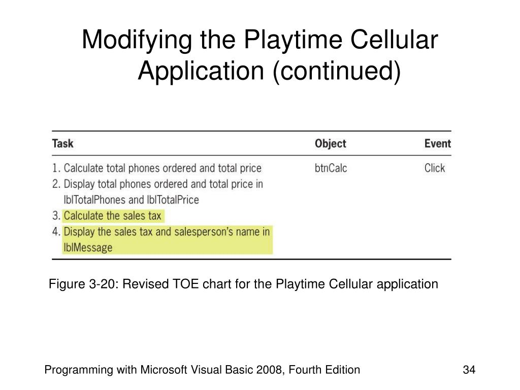 Modifying the Playtime Cellular Application (continued)