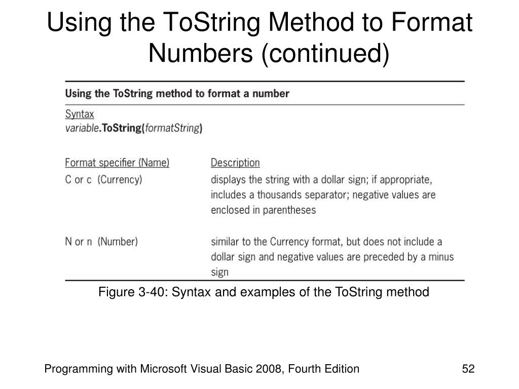Using the ToString Method to Format Numbers (continued)
