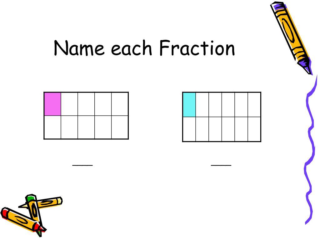 Name each Fraction