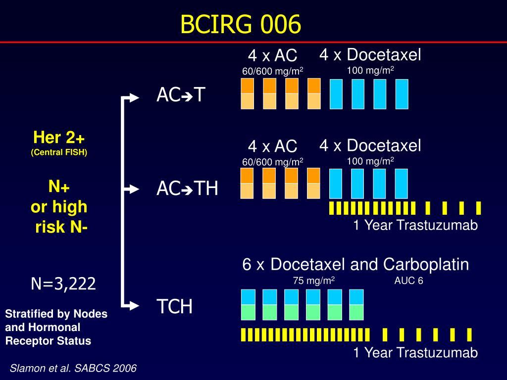 BCIRG 006