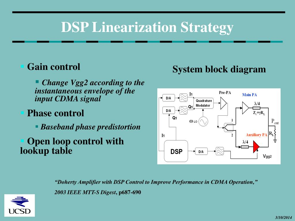 DSP Linearization Strategy