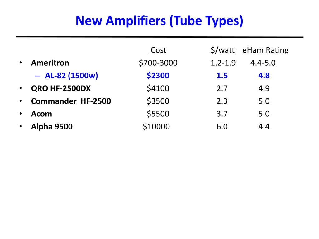 New Amplifiers (Tube Types)