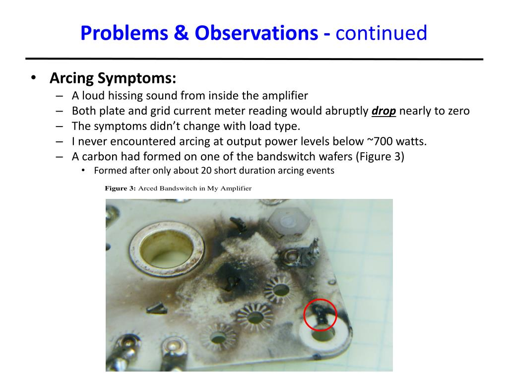 Problems & Observations -
