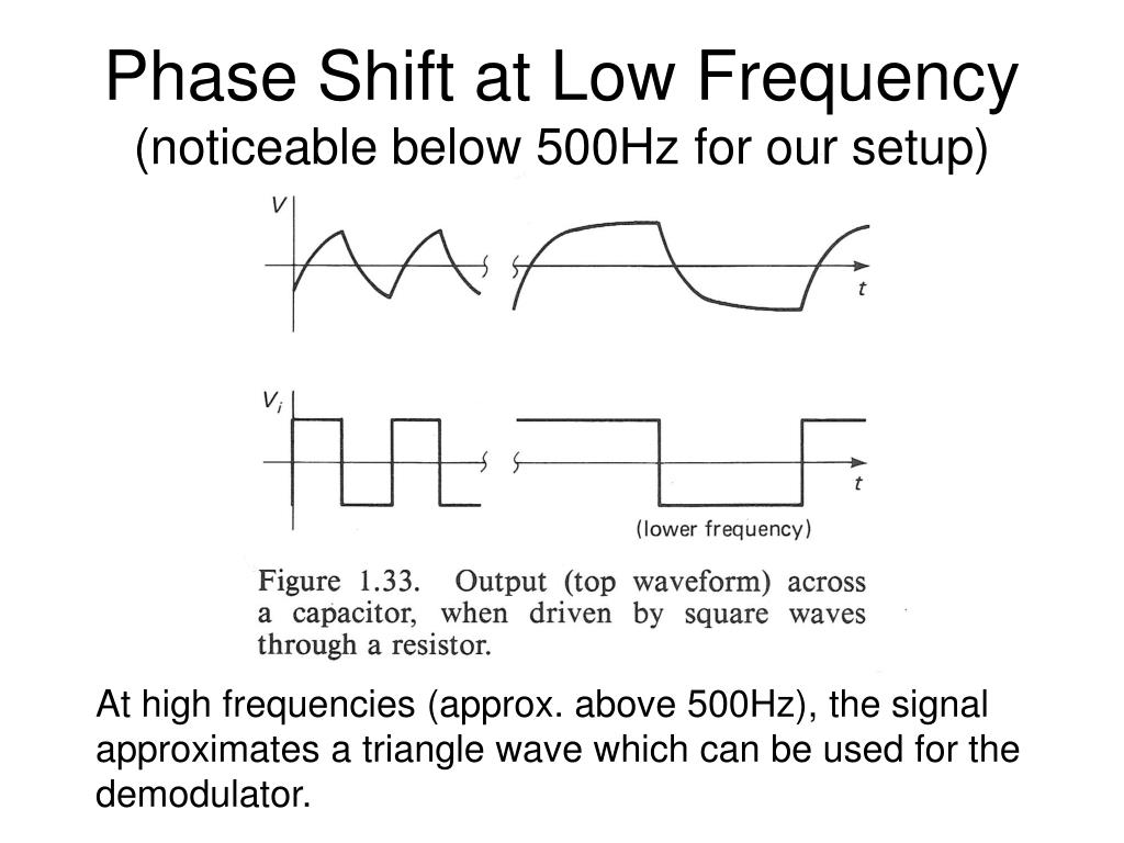 phase shift and frequency relationship