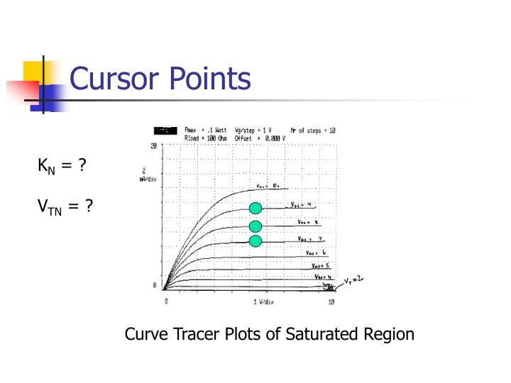Cursor Points