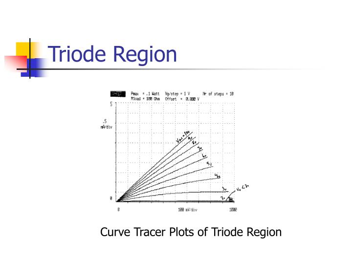Triode Region