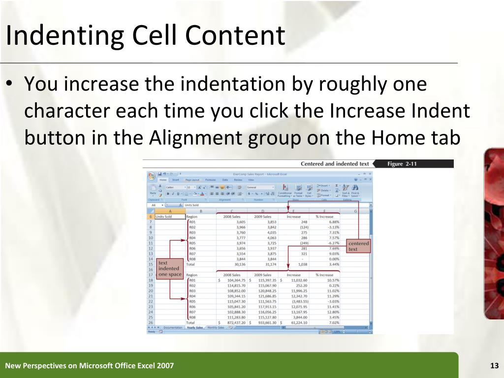 Indenting Cell Content